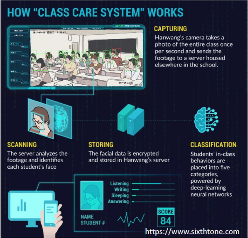 Class Care System