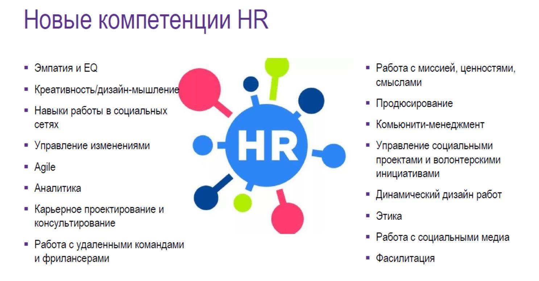 Новые компетенции HR